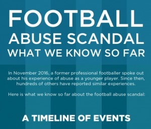 Football abuse scandal: What we know so far [Infographic]